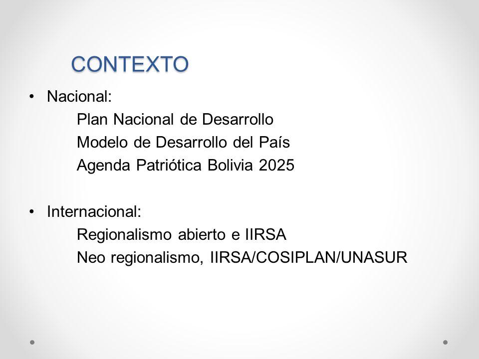CONTEXTO Nacional: Plan Nacional de Desarrollo Modelo de Desarrollo del País Agenda Patriótica Bolivia 2025 Internacional: Regionalismo abierto e IIRS