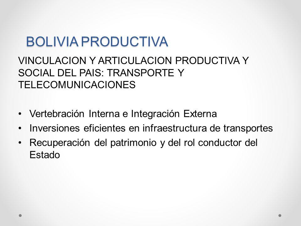 BOLIVIA PRODUCTIVA TRANSFORMACION DE LOS RECURSOS NATURALES BASE DE LOS SECTORES ESTRATEGICOS: HIDROCARBUROS, MINERIA, ELECTRICIDAD Y RECURSOS AMBIENTALES Interconectar al país y exportar electricidad a los países vecinos consolidando a Bolivia como centro energético de la región.