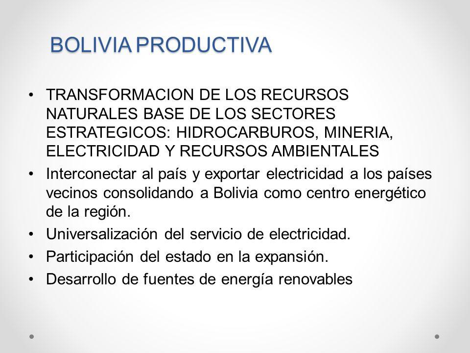 BOLIVIA PRODUCTIVA TRANSFORMACION DE LOS RECURSOS NATURALES BASE DE LOS SECTORES ESTRATEGICOS: HIDROCARBUROS, MINERIA, ELECTRICIDAD Y RECURSOS AMBIENT