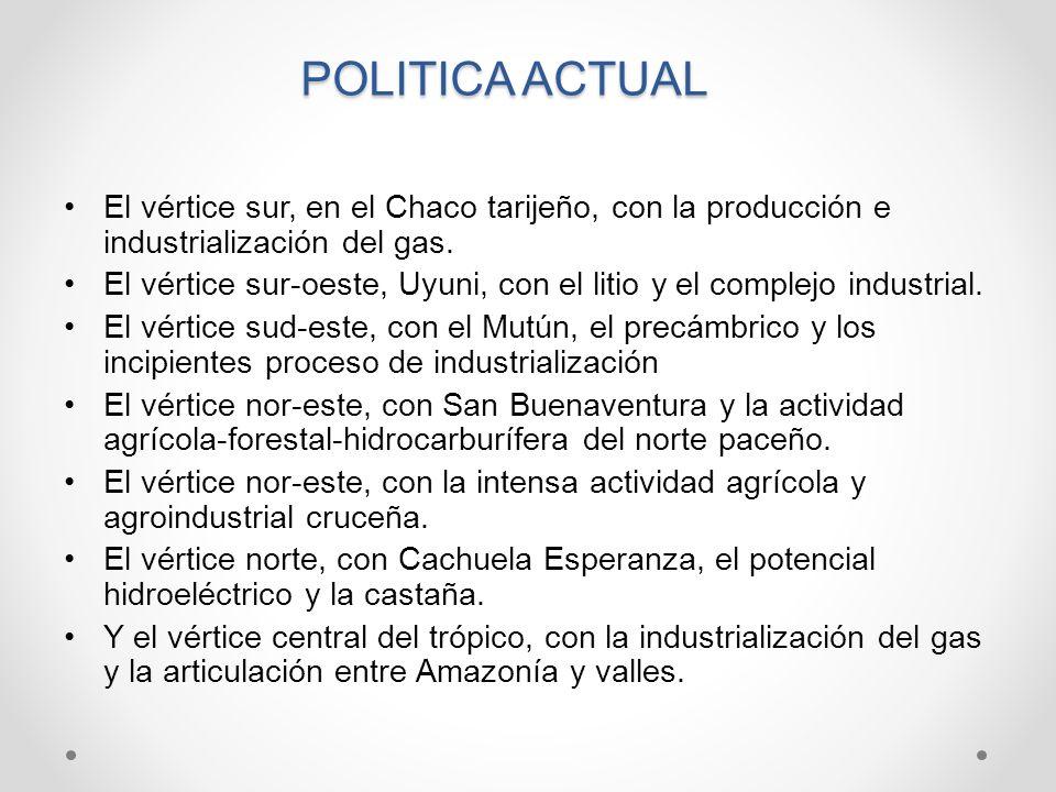 POLITICA ACTUAL El vértice sur, en el Chaco tarijeño, con la producción e industrialización del gas. El vértice sur-oeste, Uyuni, con el litio y el co