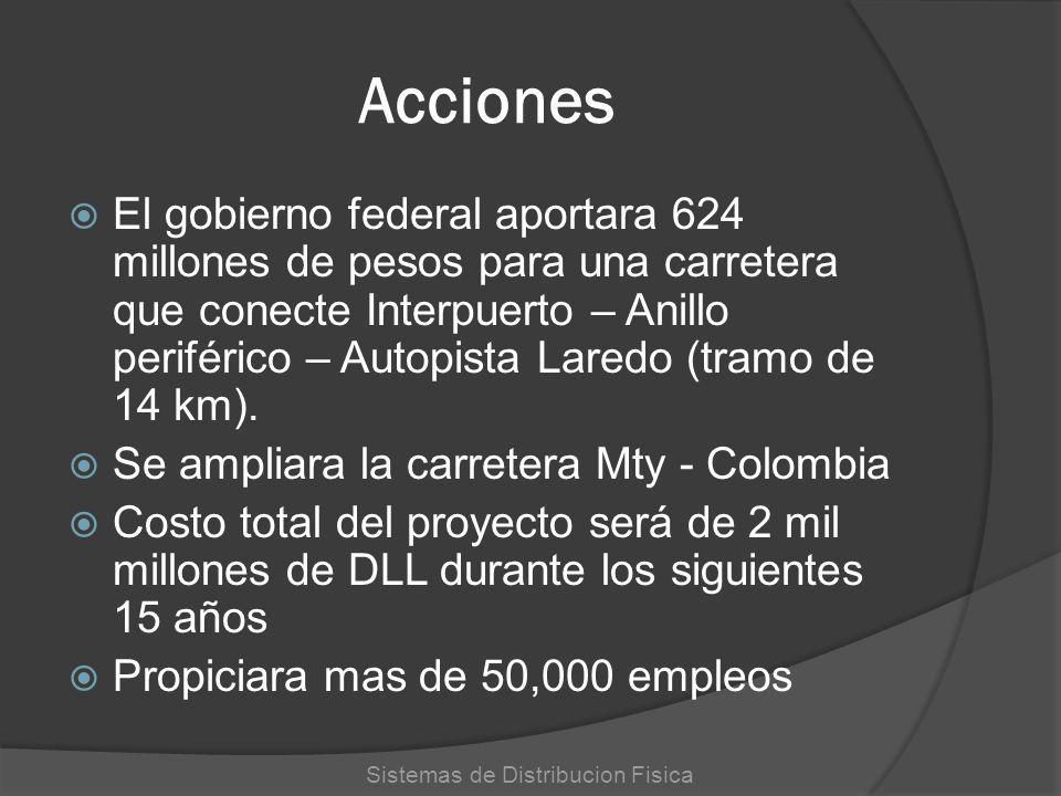 Acciones El gobierno federal aportara 624 millones de pesos para una carretera que conecte Interpuerto – Anillo periférico – Autopista Laredo (tramo d