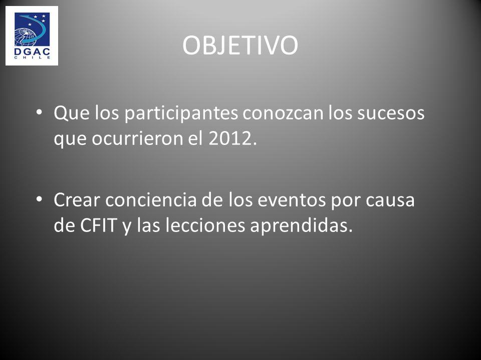 OBJETIVO Que los participantes conozcan los sucesos que ocurrieron el 2012. Crear conciencia de los eventos por causa de CFIT y las lecciones aprendid