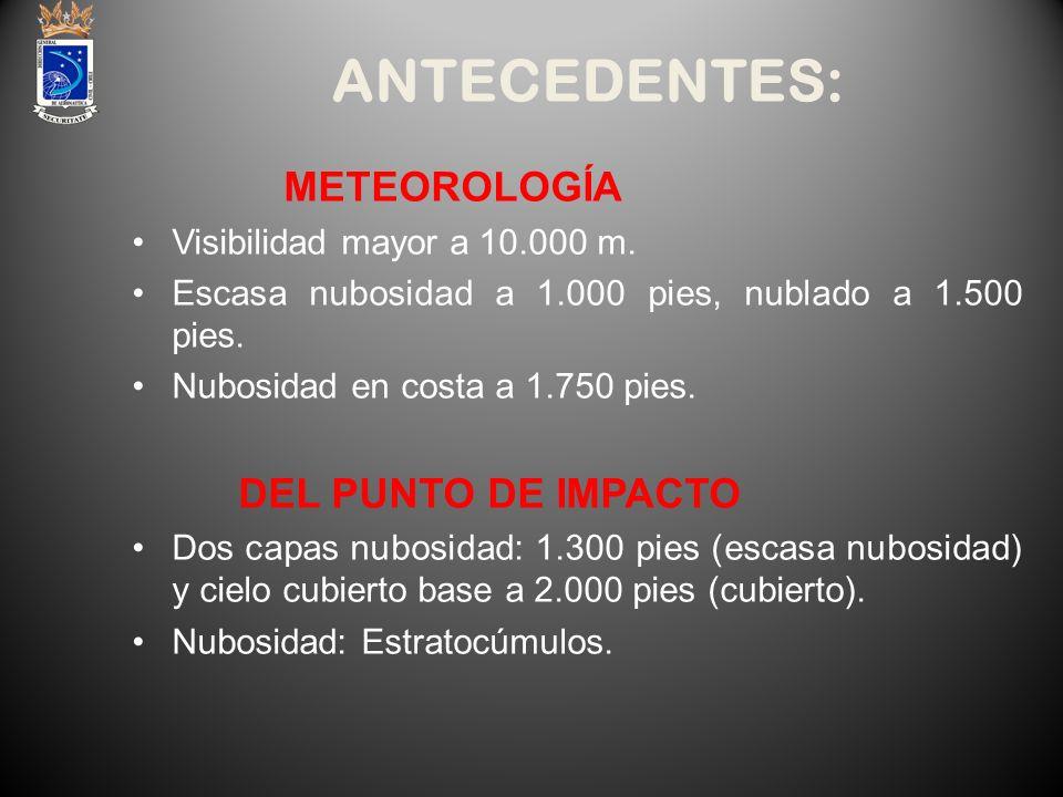 ANTECEDENTES: METEOROLOGÍA Visibilidad mayor a 10.000 m. Escasa nubosidad a 1.000 pies, nublado a 1.500 pies. Nubosidad en costa a 1.750 pies. DEL PUN