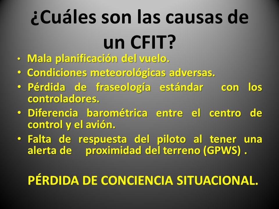 ¿Cuáles son las causas de un CFIT? Mala planificación del vuelo. Mala planificación del vuelo. Condiciones meteorológicas adversas. Condiciones meteor