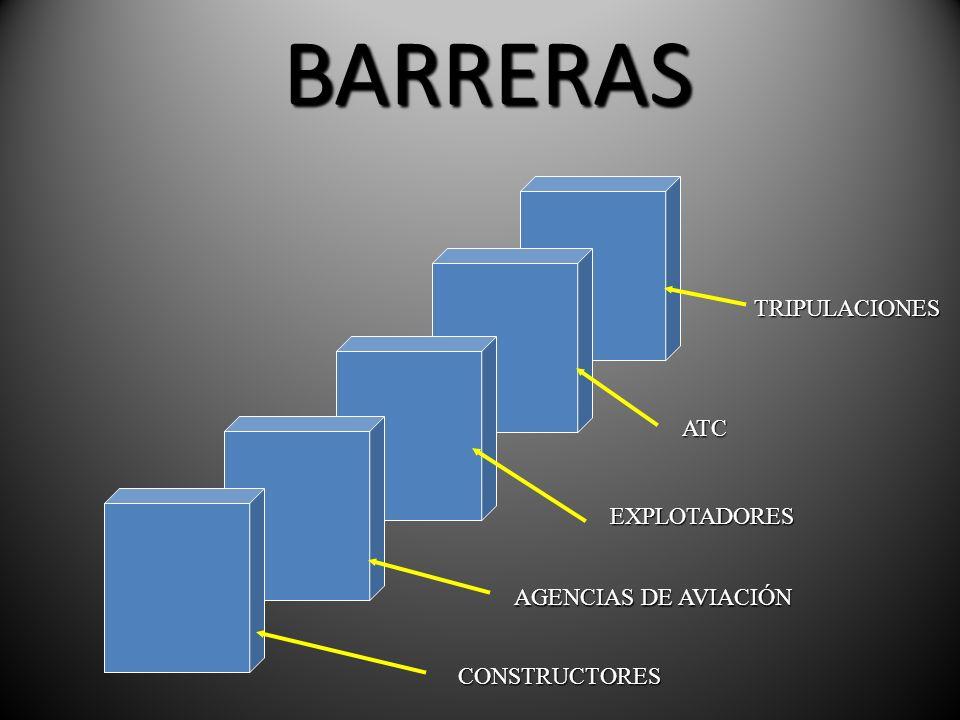 TRIPULACIONES ATC EXPLOTADORES AGENCIAS DE AVIACIÓN BARRERAS CONSTRUCTORES