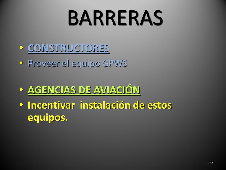 36 BARRERAS CONSTRUCTORES CONSTRUCTORES Proveer el equipo GPWS Proveer el equipo GPWS AGENCIAS DE AVIACIÓN AGENCIAS DE AVIACIÓN Incentivar instalación