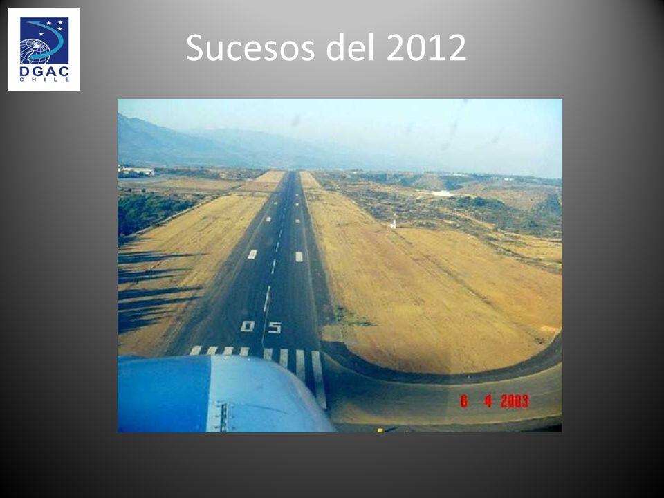 Sucesos del 2012