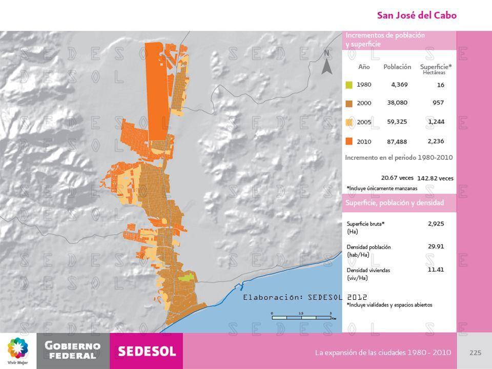 Elaboración: SEDESOL 2012