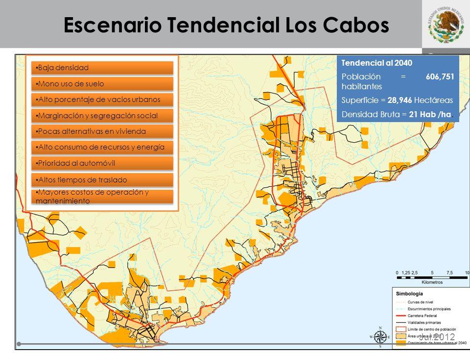 Escenario Tendencial Los Cabos Jul.2012 Baja densidad Mono uso de suelo Marginación y segregación social Pocas alternativas en vivienda Alto consumo d