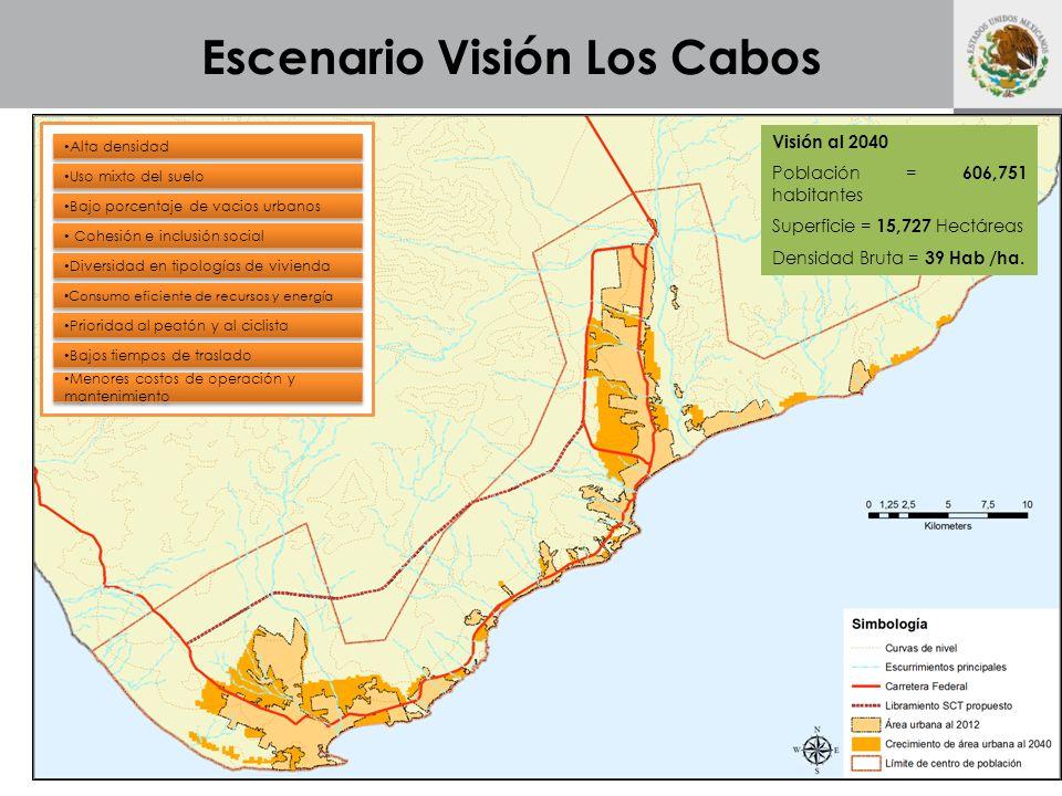 Escenario Visión Los Cabos Jul.2012 Alta densidad Uso mixto del suelo Bajo porcentaje de vacios urbanos Cohesión e inclusión social Diversidad en tipo