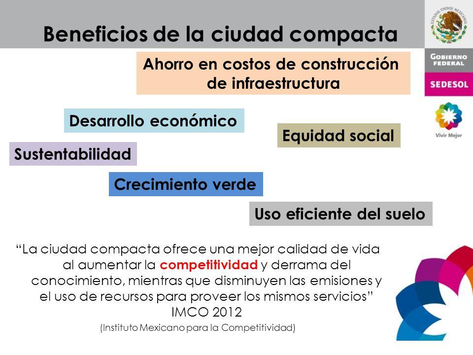 Beneficios de la ciudad compacta La ciudad compacta ofrece una mejor calidad de vida al aumentar la competitividad y derrama del conocimiento, mientra
