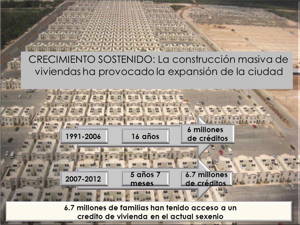 CRECIMIENTO SOSTENIDO: La construcción masiva de viviendas ha provocado la expansión de la ciudad 1991-200616 años 6 millones de créditos 2007-2012 5