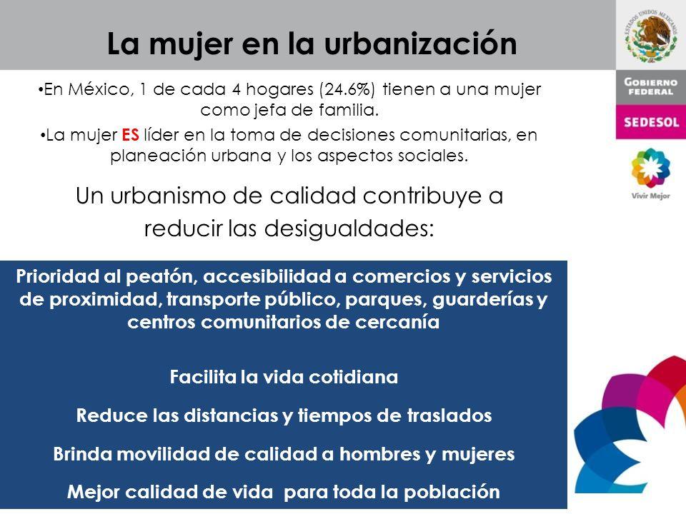 La mujer en la urbanización En México, 1 de cada 4 hogares (24.6%) tienen a una mujer como jefa de familia. La mujer ES líder en la toma de decisiones