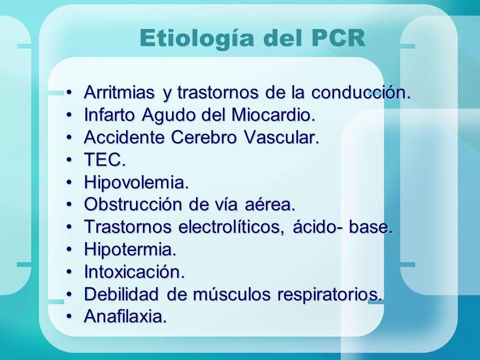 Etiología del PCR Arritmias y trastornos de la conducción.Arritmias y trastornos de la conducción. Infarto Agudo del Miocardio.Infarto Agudo del Mioca