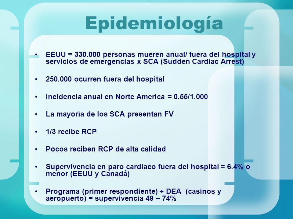 Epidemiología EEUU = 330.000 personas mueren anual/ fuera del hospital y servicios de emergencias x SCA (Sudden Cardiac Arrest) 250.000 ocurren fuera