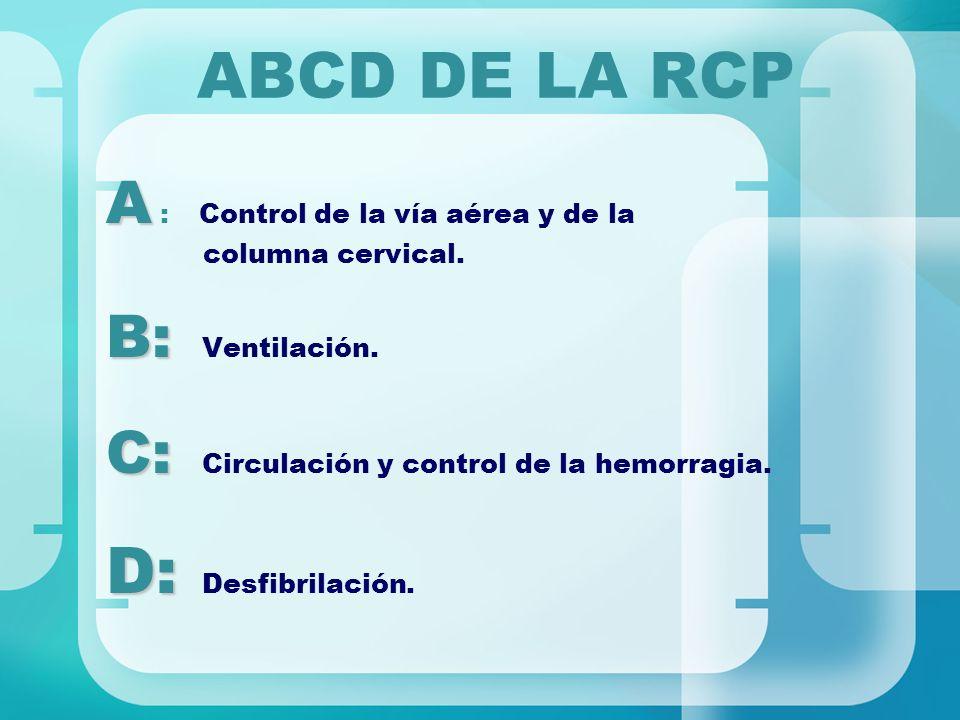 ABCD DE LA RCP A A : Control de la vía aérea y de la columna cervical. B: B: Ventilación. C: C: Circulación y control de la hemorragia. D: D: Desfibri