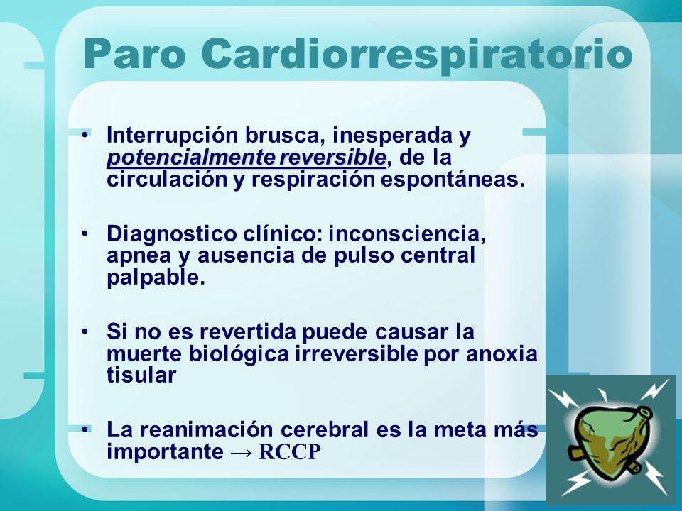 Paro Cardiorrespiratorio potencialmente reversibleInterrupción brusca, inesperada y potencialmente reversible, de la circulación y respiración espontá