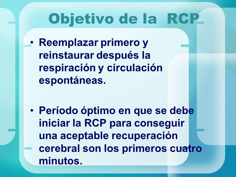 Objetivo de la RCP Reemplazar primero y reinstaurar después la respiración y circulación espontáneas. Período óptimo en que se debe iniciar la RCP par