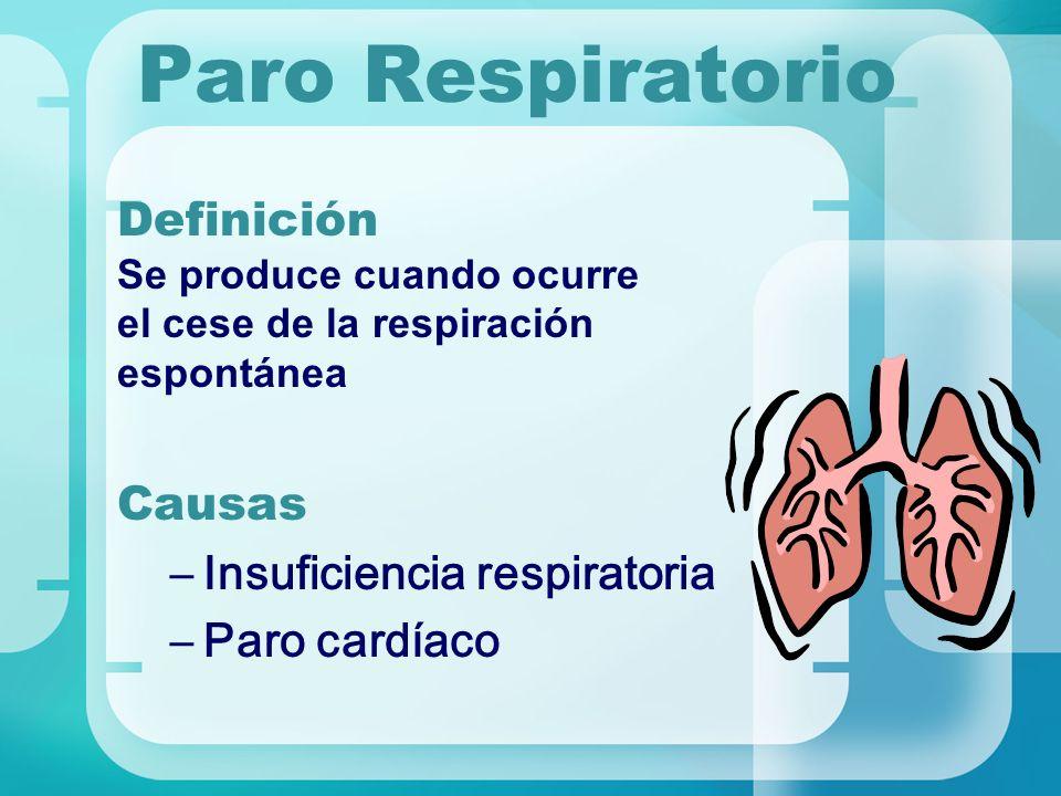 Paro Respiratorio Definición Se produce cuando ocurre el cese de la respiración espontánea Causas –Insuficiencia respiratoria –Paro cardíaco