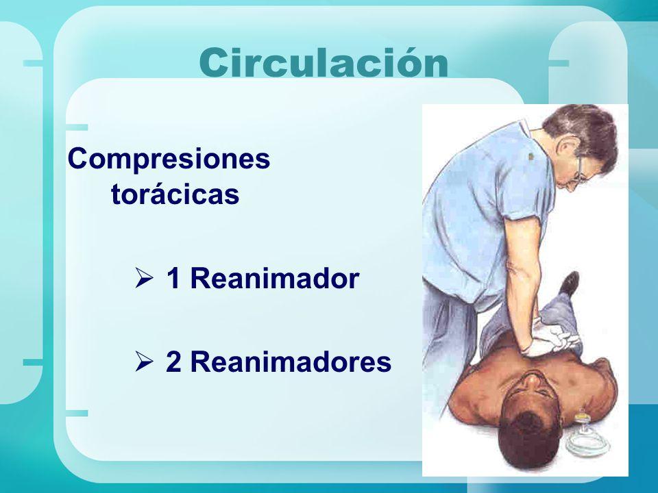 Compresiones torácicas 1 Reanimador 2 Reanimadores Circulación