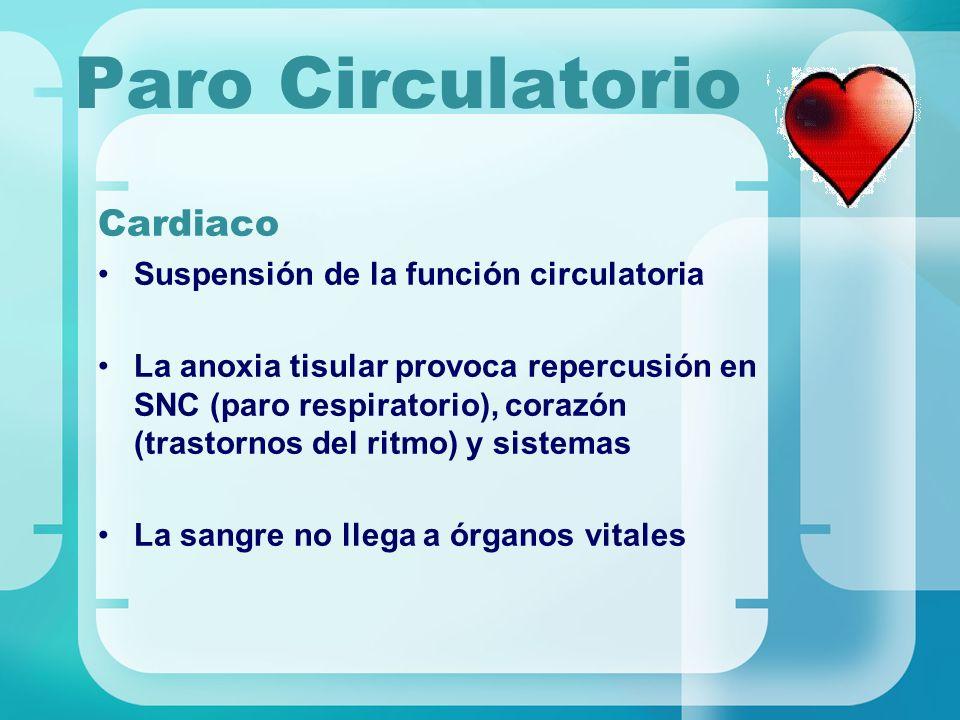 Paro Circulatorio Cardiaco Suspensión de la función circulatoria La anoxia tisular provoca repercusión en SNC (paro respiratorio), corazón (trastornos