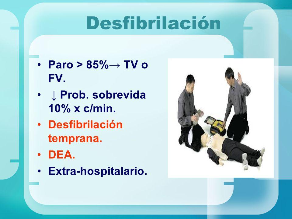 Desfibrilación Paro > 85% TV o FV. Prob. sobrevida 10% x c/min. Desfibrilación temprana. DEA. Extra-hospitalario.