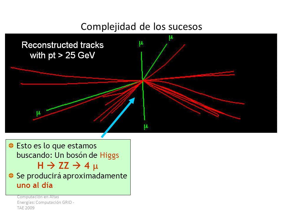 Complejidad de los sucesos Y sin embargo lo que tenemos es esto: Más de 1000 partículas H 4 + UE + PU + ISR + FSR +… Con todos sus fondos varios ordenes de magnitud por encima Esto es lo que estamos buscando: Un bosón de Higgs H ZZ 4 Se producirá aproximadamente uno al día