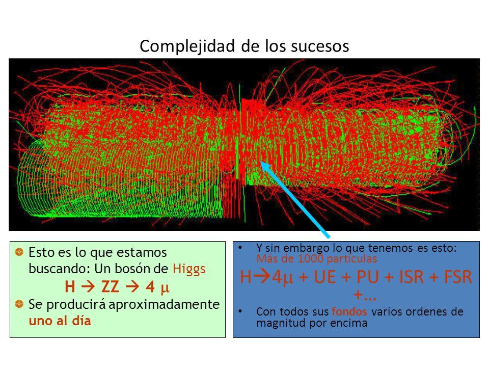 Computación en Altas Energías: Computación GRID - TAE 2009 Modelo de computación AAEE simulación reconstruction análisis Análsis interactivo Análisis físico no interactivo detector event summary data raw data Reprocesado de sucesos Simulación de sucesos Objetos de análisis Filtrado de suc.