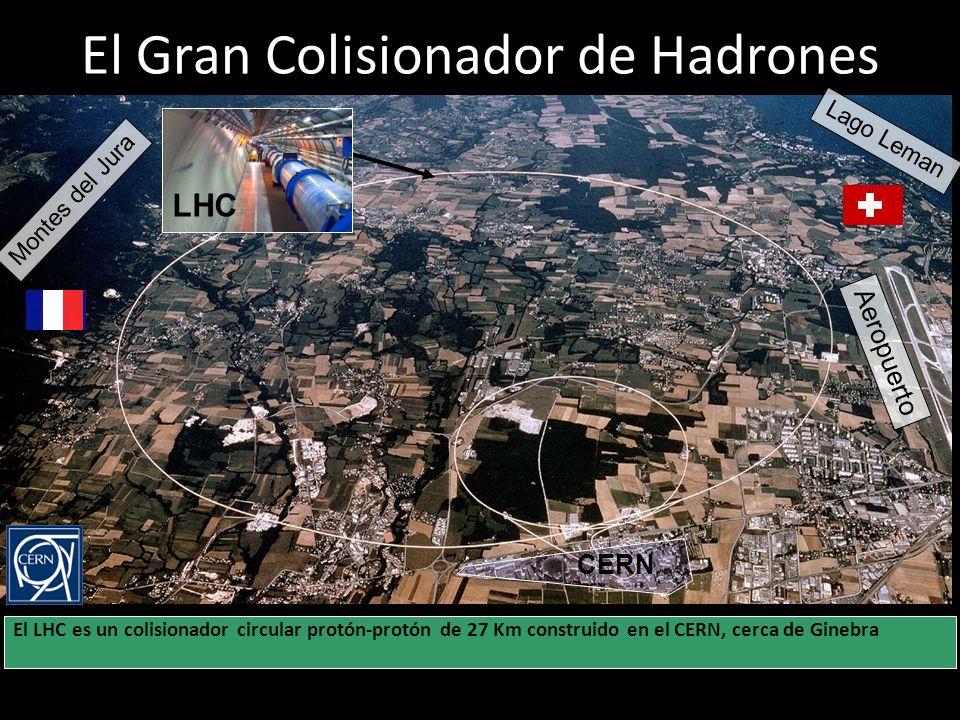 LHC: Large Hadron Collider El complejo de aceleradores del CERN se usa para alcanzar la energía de colisión El campo magnético lo producen 1232 imanes dipolares superconductores – Además hay cientos de imanes focalizadores y correctores a lo largo del anillo.