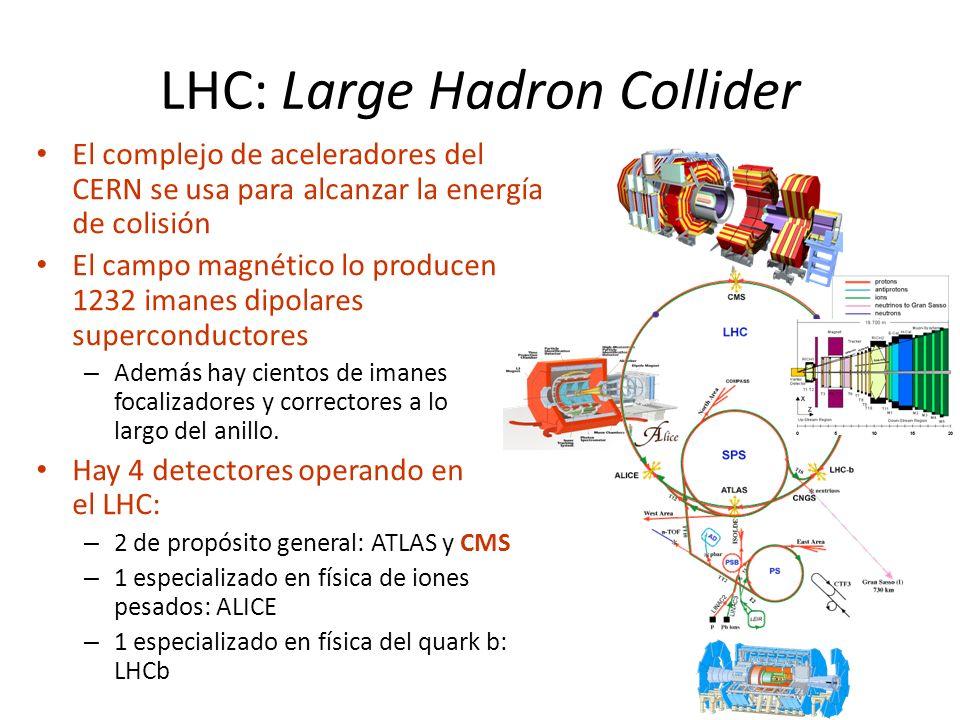 CMS: Compact Muon Solenoid CMS es un detector de propósito general – Muy compacto y relativamente pequeño – Énfasis en la detección de muones – Un solenoide de alto campo magnético (4T) Componentes principales: – Un sistema central de tracking de alta calidad: Píxeles y tiras (strips) de silicio – Un calorímetro electromagnético de alta resolución: cristales de PbWO 4 – Un calorímetro hadrónico hermético: Cu + centelladores – Un solenoide superconductor de 4 Tesla (+ retorno del imán) – Un espectrómetro de muones de alta eficiencia
