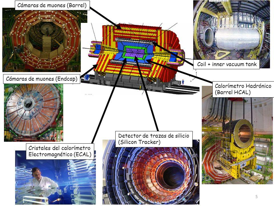 CMS Detector de trazas: – Detecta la huella de las particulas – Ayuda a determinar el momento y trayectoria de las partículas cargadas Imán: – Ayuda a determinar la relación carga/masa de las partículas.