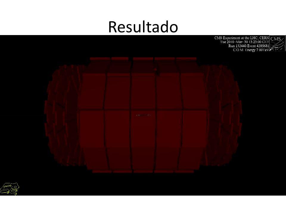 Computación en Altas Energías: Computación GRID - TAE 2009 Complejidad de los sucesos Esto es lo que estamos buscando: Un bosón de Higgs H ZZ 4 Se producirá aproximadamente uno al día