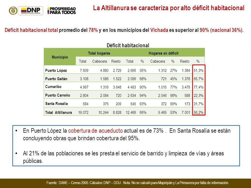 Fuente: DANE – Censo 2005. Cálculos: DNP – DDU. Nota: No se calculó para Mapiripán y La Primavera por falta de información. En Puerto López la cobertu