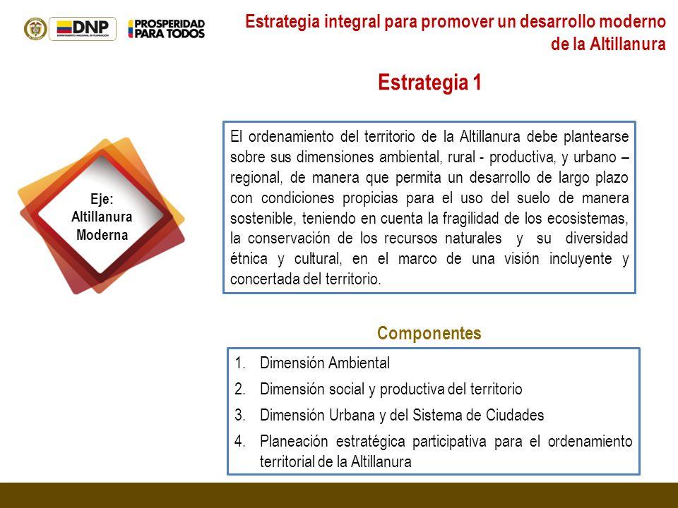 Eje: Altillanura Moderna El ordenamiento del territorio de la Altillanura debe plantearse sobre sus dimensiones ambiental, rural - productiva, y urban