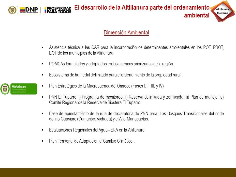 Asistencia técnica a las CAR para la incorporación de determinantes ambientales en los POT, PBOT, EOT de los municipios de la Altillanura. POMCAs form