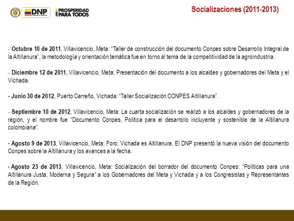 - Octubre 10 de 2011, Villavicencio, Meta: Taller de construcción del documento Conpes sobre Desarrollo Integral de la Altillanura, la metodología y o