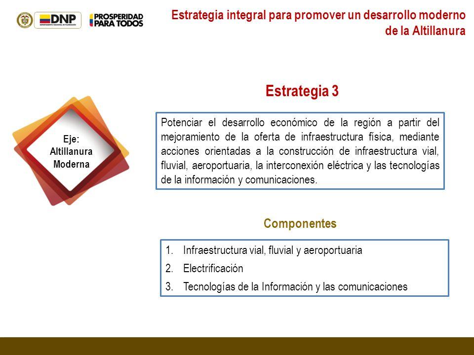 Eje: Altillanura Moderna Estrategia integral para promover un desarrollo moderno de la Altillanura Potenciar el desarrollo económico de la región a pa