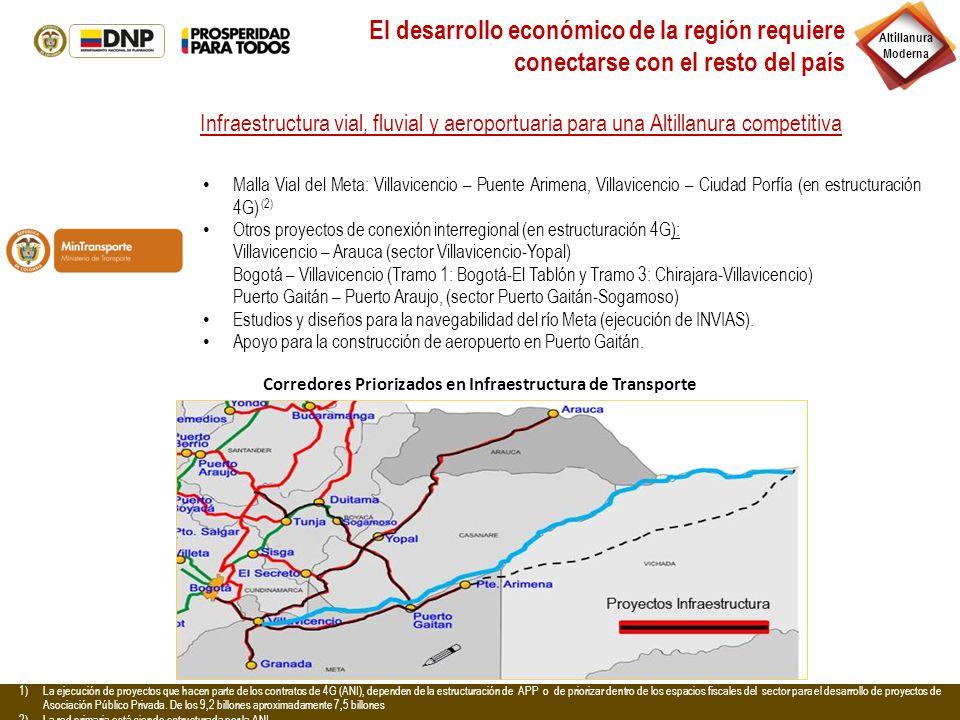 Altillanura Moderna Malla Vial del Meta: Villavicencio – Puente Arimena, Villavicencio – Ciudad Porfía (en estructuración 4G) (2) Otros proyectos de c