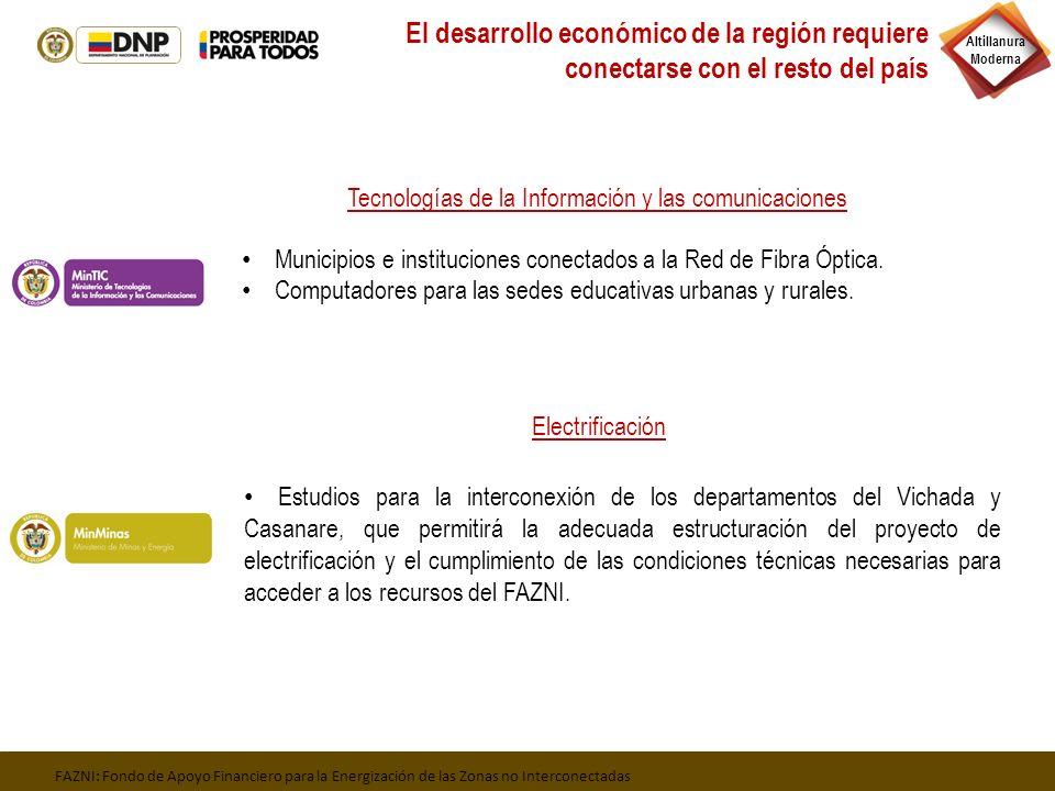 Altillanura Moderna El desarrollo económico de la región requiere conectarse con el resto del país Municipios e instituciones conectados a la Red de F