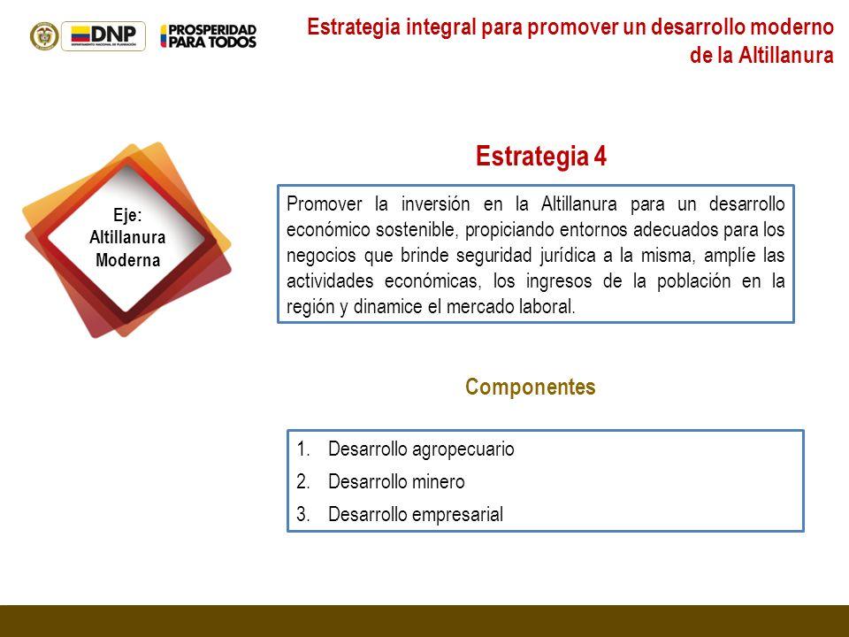 Eje: Altillanura Moderna Estrategia integral para promover un desarrollo moderno de la Altillanura Promover la inversión en la Altillanura para un des
