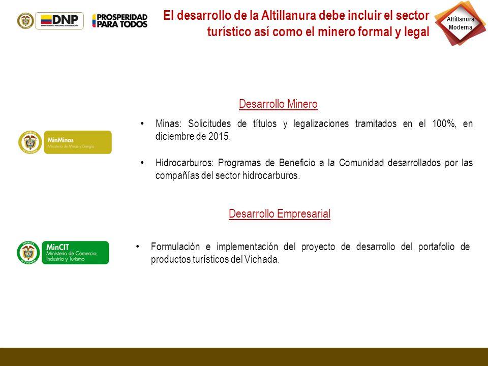 Minas: Solicitudes de títulos y legalizaciones tramitados en el 100%, en diciembre de 2015. Hidrocarburos: Programas de Beneficio a la Comunidad desar