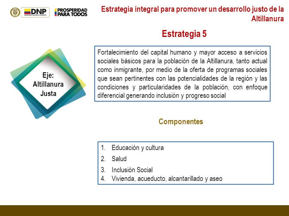 Estrategia integral para promover un desarrollo justo de la Altillanura Eje: Altillanura Justa Fortalecimiento del capital humano y mayor acceso a ser