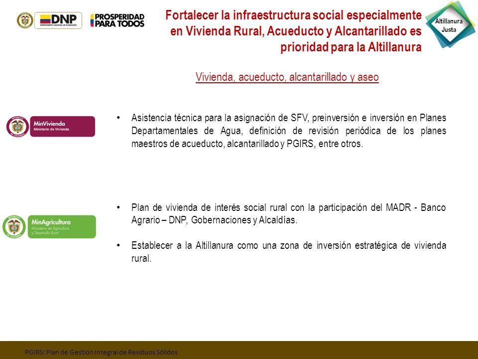 Asistencia técnica para la asignación de SFV, preinversión e inversión en Planes Departamentales de Agua, definición de revisión periódica de los plan
