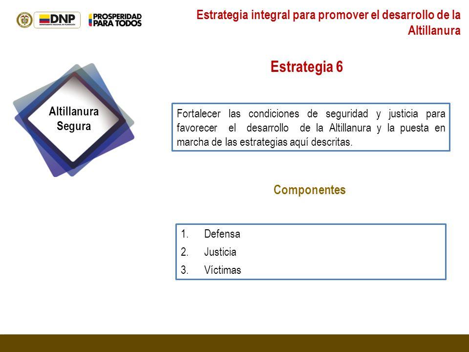 Estrategia integral para promover el desarrollo de la Altillanura Altillanura Segura 1.Defensa 2.Justicia 3.Víctimas Fortalecer las condiciones de seg