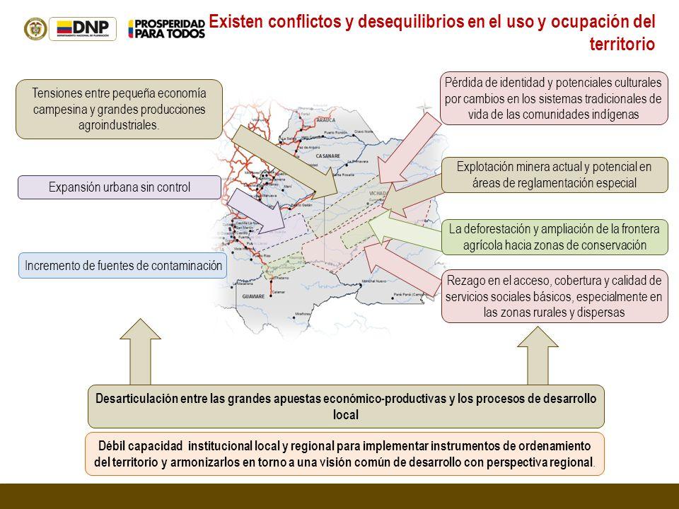 Existen conflictos y desequilibrios en el uso y ocupación del territorio Incremento de fuentes de contaminación Expansión urbana sin control Pérdida d