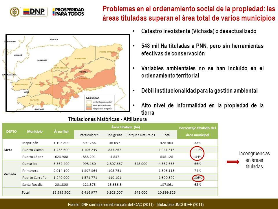 DEPTOMunicipioÁrea (ha) Área Titulada (ha) Porcentaje titulado del área municipal ParticularesIndígenasParques NaturalesTotal Meta Mapiripán1.193.8003