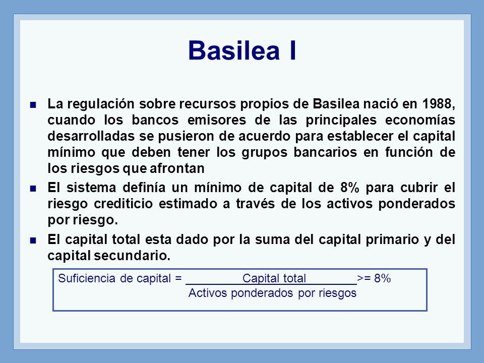 Tipos de Capital Dos grandes categorías de capital, según su capacidad de absorción de pérdidas.