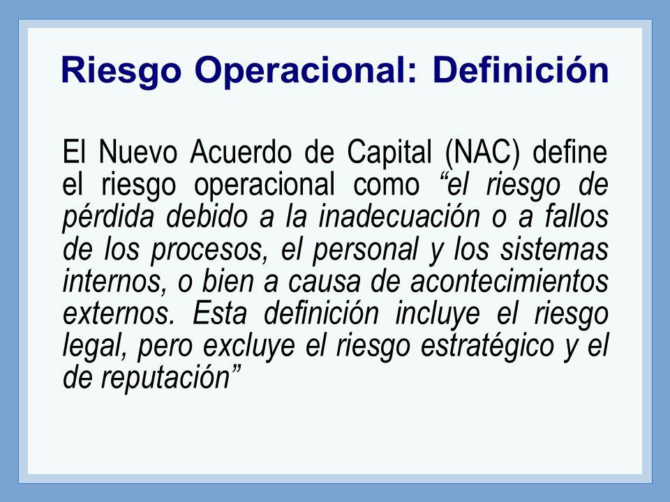 Riesgo Operacional: Definición El Nuevo Acuerdo de Capital (NAC) define el riesgo operacional como el riesgo de pérdida debido a la inadecuación o a fallos de los procesos, el personal y los sistemas internos, o bien a causa de acontecimientos externos.