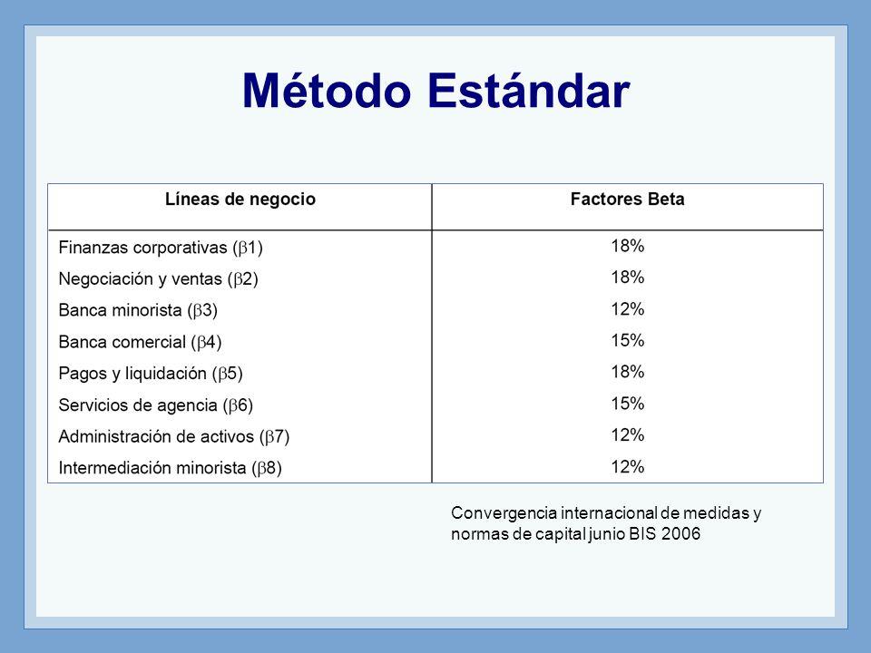 Método Estándar Convergencia internacional de medidas y normas de capital junio BIS 2006