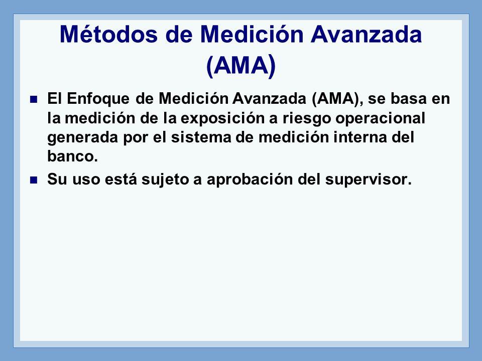 Métodos de Medición Avanzada (AMA ) El Enfoque de Medición Avanzada (AMA), se basa en la medición de la exposición a riesgo operacional generada por el sistema de medición interna del banco.